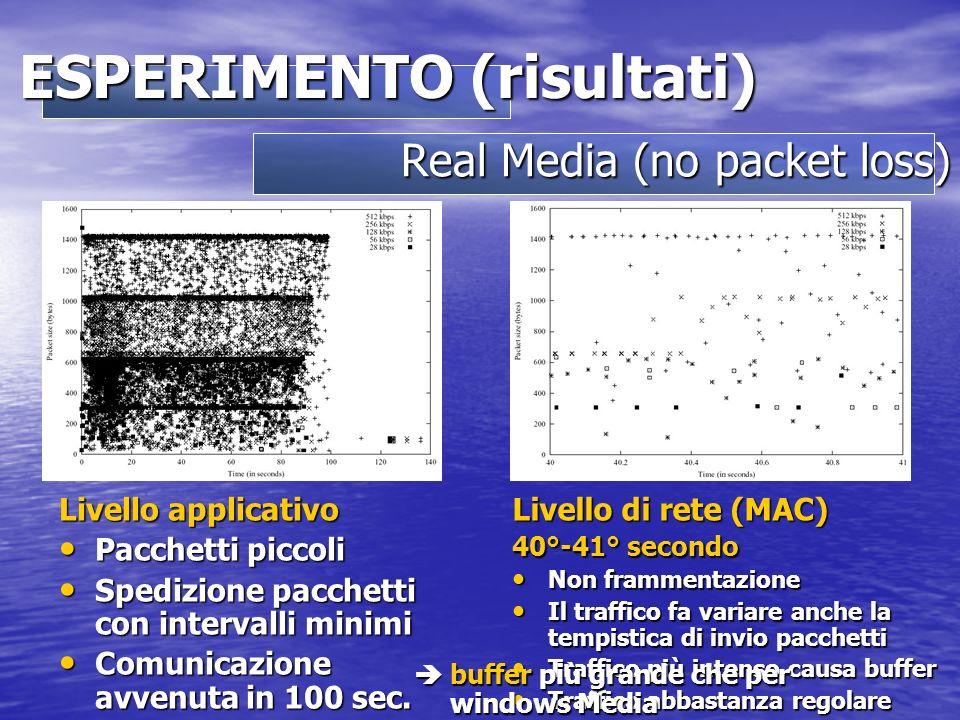 Real Media (no packet loss) ESPERIMENTO (risultati) Livello applicativo Pacchetti piccoli Pacchetti piccoli Spedizione pacchetti con intervalli minimi Spedizione pacchetti con intervalli minimi Comunicazione avvenuta in 100 sec.