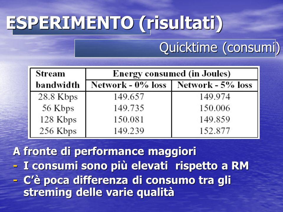 Quicktime (consumi) ESPERIMENTO (risultati) A fronte di performance maggiori -I consumi sono più elevati rispetto a RM -Cè poca differenza di consumo tra gli streming delle varie qualità