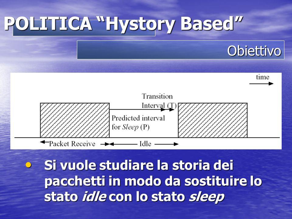 Obiettivo POLITICA Hystory Based Si vuole studiare la storia dei pacchetti in modo da sostituire lo stato idle con lo stato sleep Si vuole studiare la storia dei pacchetti in modo da sostituire lo stato idle con lo stato sleep