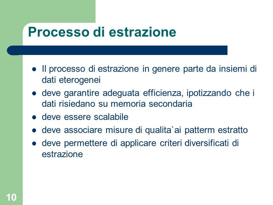 10 Processo di estrazione Il processo di estrazione in genere parte da insiemi di dati eterogenei deve garantire adeguata efficienza, ipotizzando che