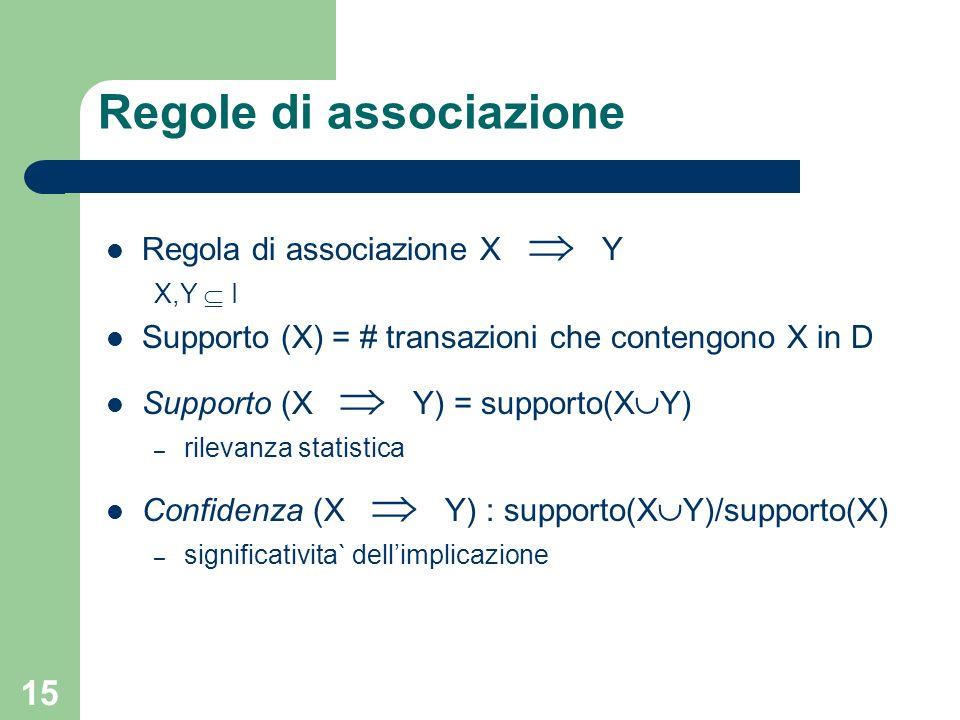 15 Regole di associazione Regola di associazione X Y X,Y I Supporto (X) = # transazioni che contengono X in D Supporto (X Y) = supporto(X Y) – rilevan