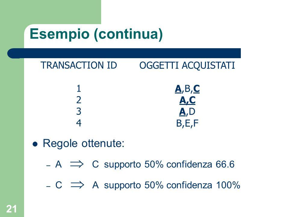 21 Esempio (continua) TRANSACTION ID 1 2 3 4 OGGETTI ACQUISTATI A,B,C A,C A,D B,E,F Regole ottenute: – A C supporto 50% confidenza 66.6 – C A supporto