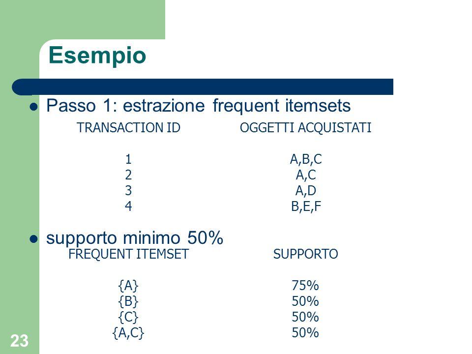 23 Esempio Passo 1: estrazione frequent itemsets supporto minimo 50% TRANSACTION ID 1 2 3 4 OGGETTI ACQUISTATI A,B,C A,C A,D B,E,F FREQUENT ITEMSET {A