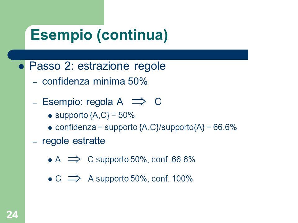 24 Esempio (continua) Passo 2: estrazione regole – confidenza minima 50% – Esempio: regola A C supporto {A,C} = 50% confidenza = supporto {A,C}/suppor