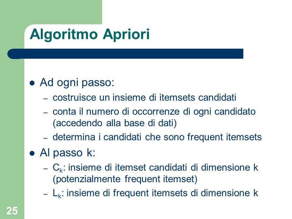 25 Algoritmo Apriori Ad ogni passo: – costruisce un insieme di itemsets candidati – conta il numero di occorrenze di ogni candidato (accedendo alla ba