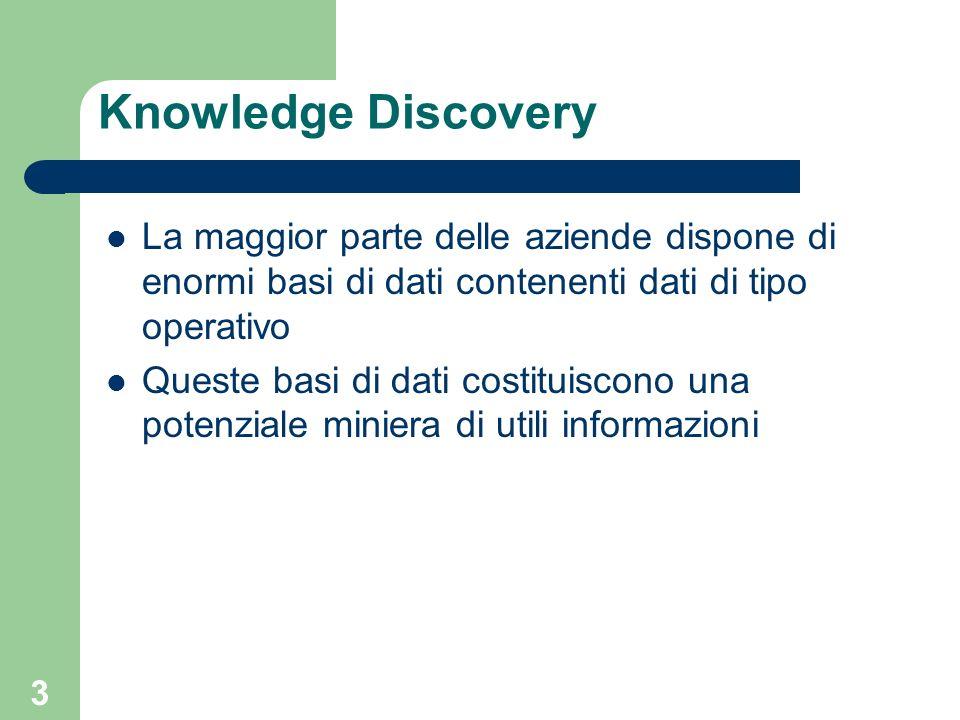 3 Knowledge Discovery La maggior parte delle aziende dispone di enormi basi di dati contenenti dati di tipo operativo Queste basi di dati costituiscon