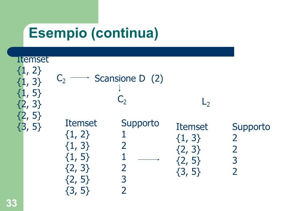 33 Esempio (continua) Itemset {1, 2} {1, 3} {1, 5} {2, 3} {2, 5} {3, 5} Scansione D (2) C2C2 C2C2 ItemsetSupporto {1, 2}1 {1, 3}2 {1, 5}1 {2, 3}2 {2,