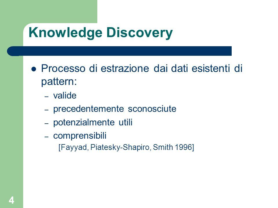 4 Knowledge Discovery Processo di estrazione dai dati esistenti di pattern: – valide – precedentemente sconosciute – potenzialmente utili – comprensib