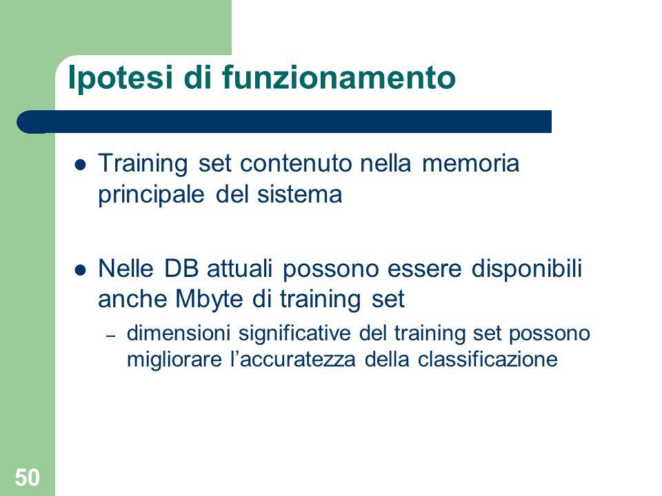 50 Ipotesi di funzionamento Training set contenuto nella memoria principale del sistema Nelle DB attuali possono essere disponibili anche Mbyte di tra