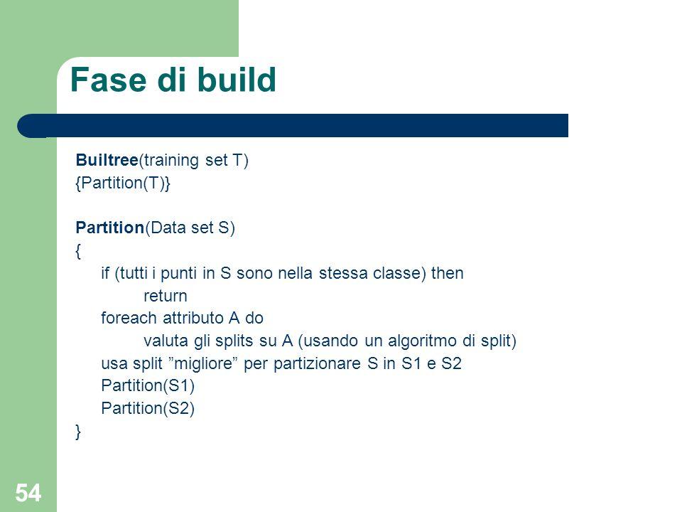 54 Fase di build Builtree(training set T) {Partition(T)} Partition(Data set S) { if (tutti i punti in S sono nella stessa classe) then return foreach