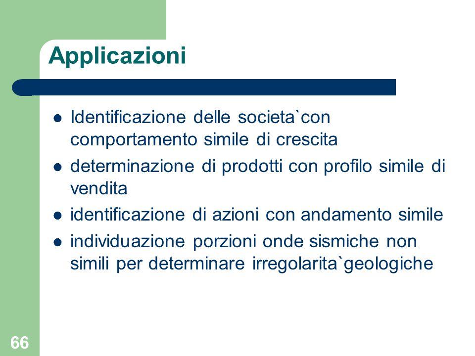 66 Applicazioni Identificazione delle societa`con comportamento simile di crescita determinazione di prodotti con profilo simile di vendita identifica