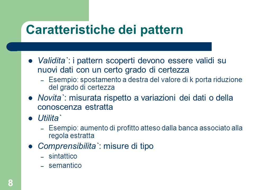 8 Caratteristiche dei pattern Validita`: i pattern scoperti devono essere validi su nuovi dati con un certo grado di certezza – Esempio: spostamento a