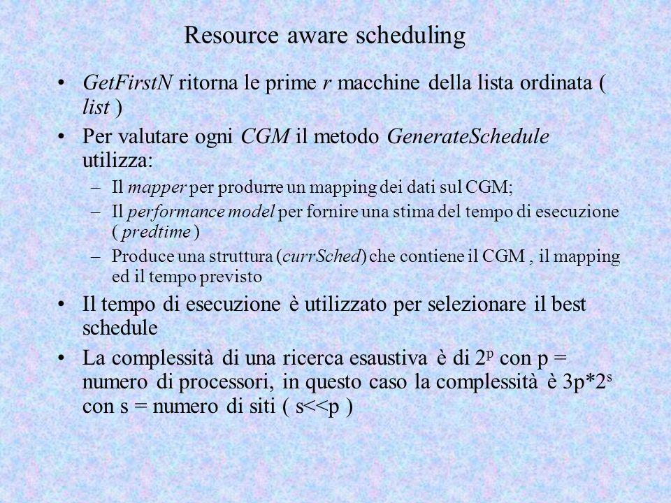 Resource aware scheduling GetFirstN ritorna le prime r macchine della lista ordinata ( list ) Per valutare ogni CGM il metodo GenerateSchedule utilizza: –Il mapper per produrre un mapping dei dati sul CGM; –Il performance model per fornire una stima del tempo di esecuzione ( predtime ) –Produce una struttura (currSched) che contiene il CGM, il mapping ed il tempo previsto Il tempo di esecuzione è utilizzato per selezionare il best schedule La complessità di una ricerca esaustiva è di 2 p con p = numero di processori, in questo caso la complessità è 3p*2 s con s = numero di siti ( s<<p )