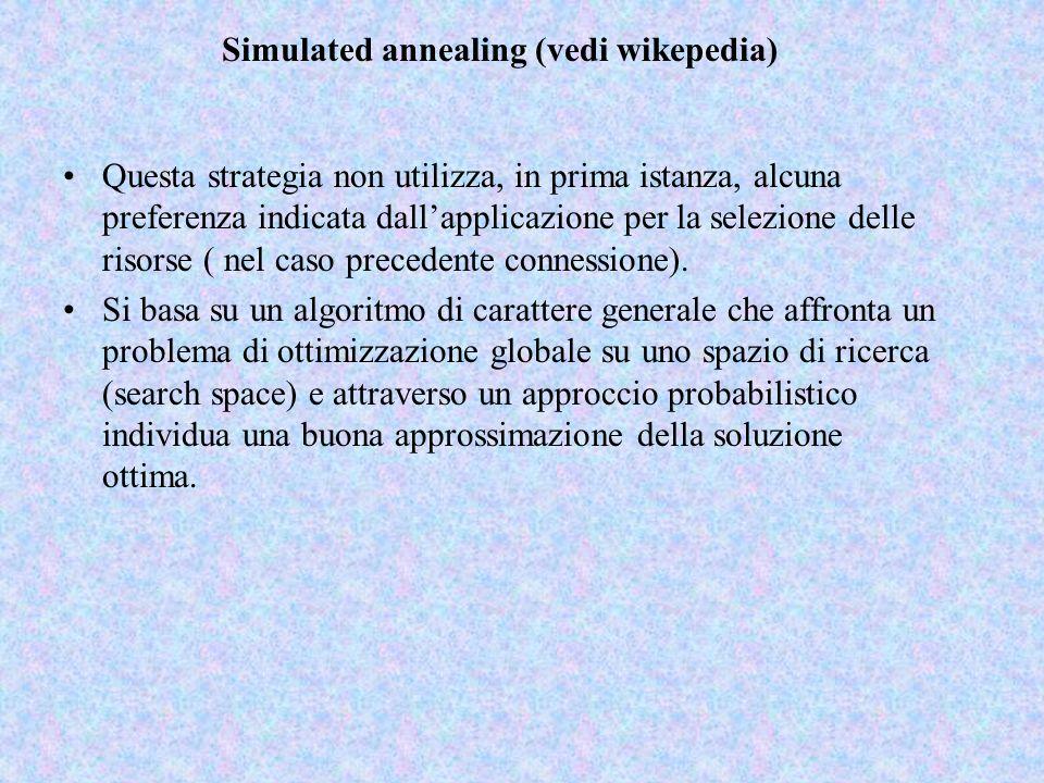 Simulated annealing (vedi wikepedia) Questa strategia non utilizza, in prima istanza, alcuna preferenza indicata dallapplicazione per la selezione delle risorse ( nel caso precedente connessione).