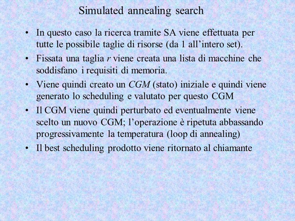 Simulated annealing search In questo caso la ricerca tramite SA viene effettuata per tutte le possibile taglie di risorse (da 1 allintero set). Fissat