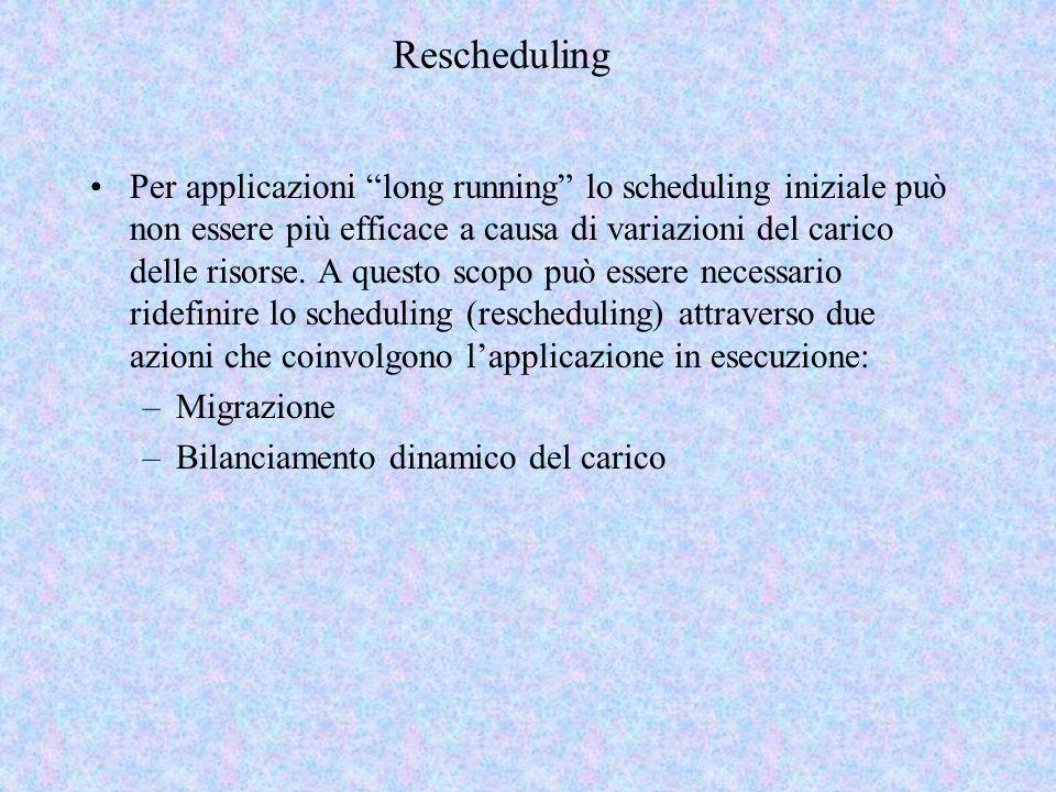 Rescheduling Per applicazioni long running lo scheduling iniziale può non essere più efficace a causa di variazioni del carico delle risorse.