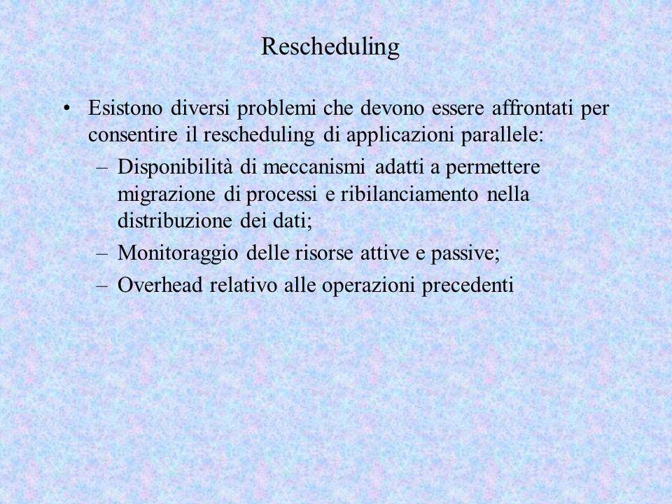 Rescheduling Esistono diversi problemi che devono essere affrontati per consentire il rescheduling di applicazioni parallele: –Disponibilità di meccan