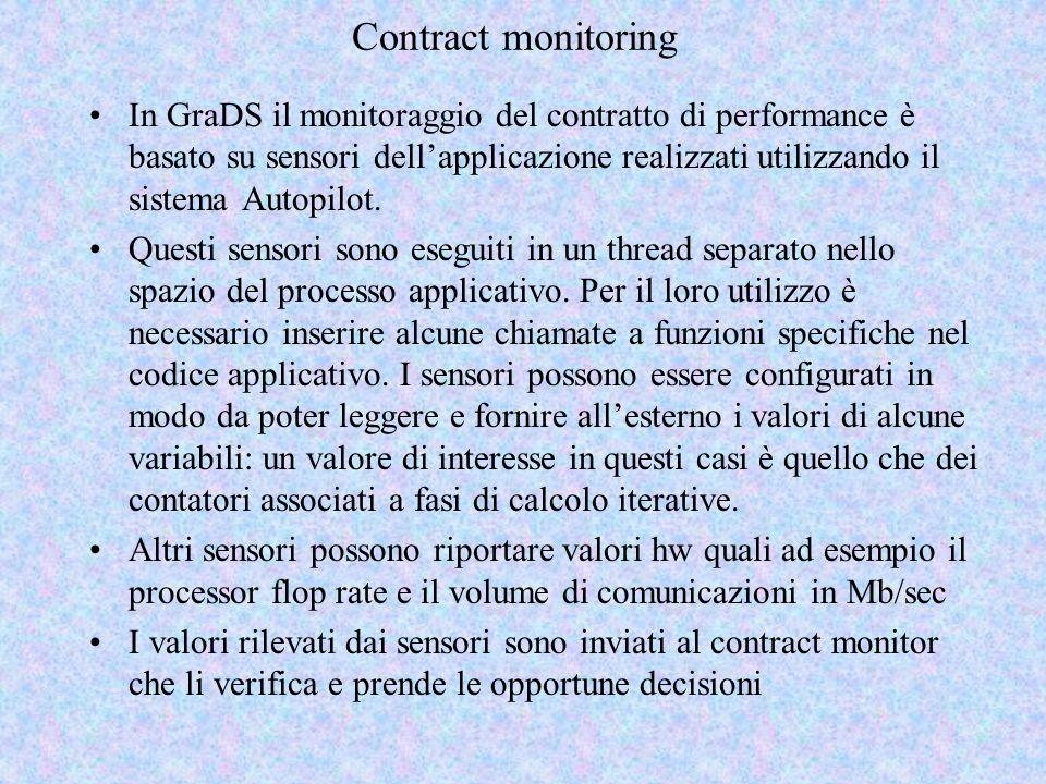 Contract monitoring In GraDS il monitoraggio del contratto di performance è basato su sensori dellapplicazione realizzati utilizzando il sistema Autop
