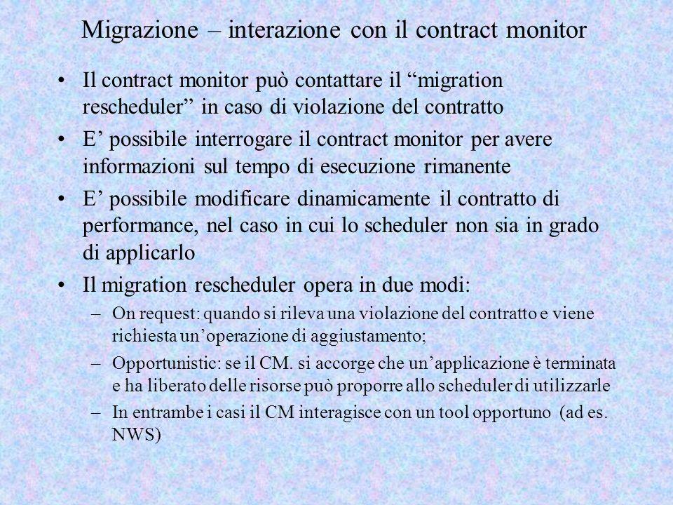 Migrazione – interazione con il contract monitor Il contract monitor può contattare il migration rescheduler in caso di violazione del contratto E pos