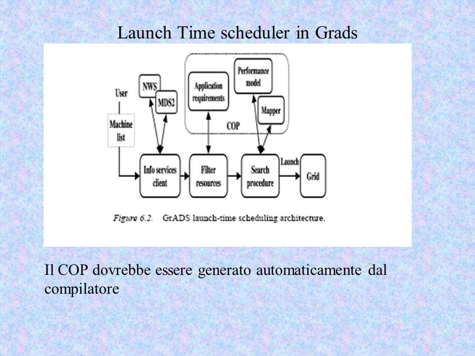 Launch Time scheduler in Grads Il COP dovrebbe essere generato automaticamente dal compilatore