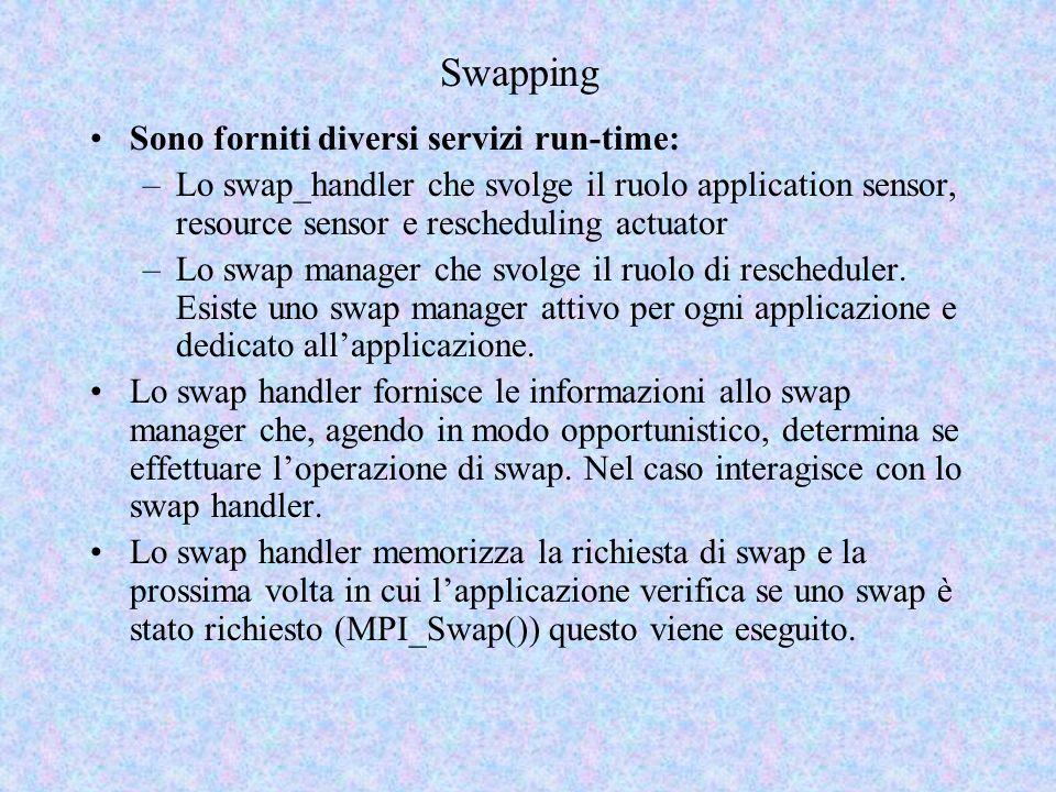 Swapping Sono forniti diversi servizi run-time: –Lo swap_handler che svolge il ruolo application sensor, resource sensor e rescheduling actuator –Lo s