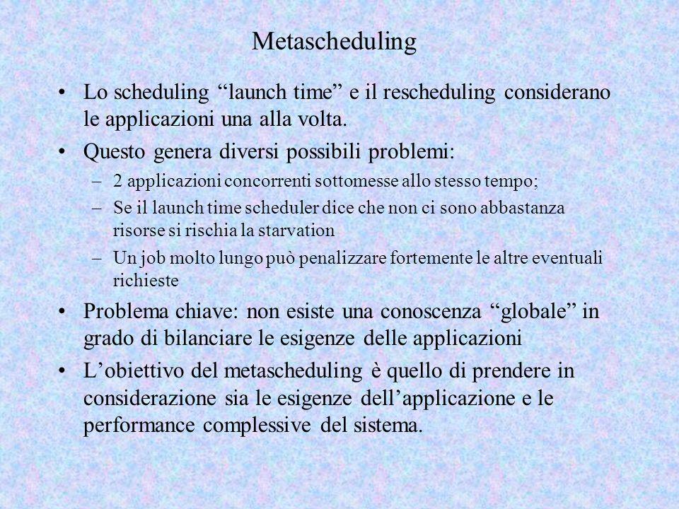 Metascheduling Lo scheduling launch time e il rescheduling considerano le applicazioni una alla volta. Questo genera diversi possibili problemi: –2 ap