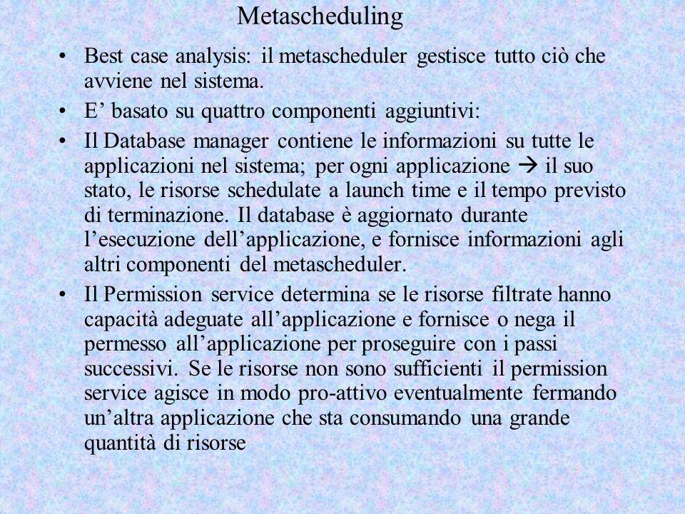 Metascheduling Best case analysis: il metascheduler gestisce tutto ciò che avviene nel sistema. E basato su quattro componenti aggiuntivi: Il Database