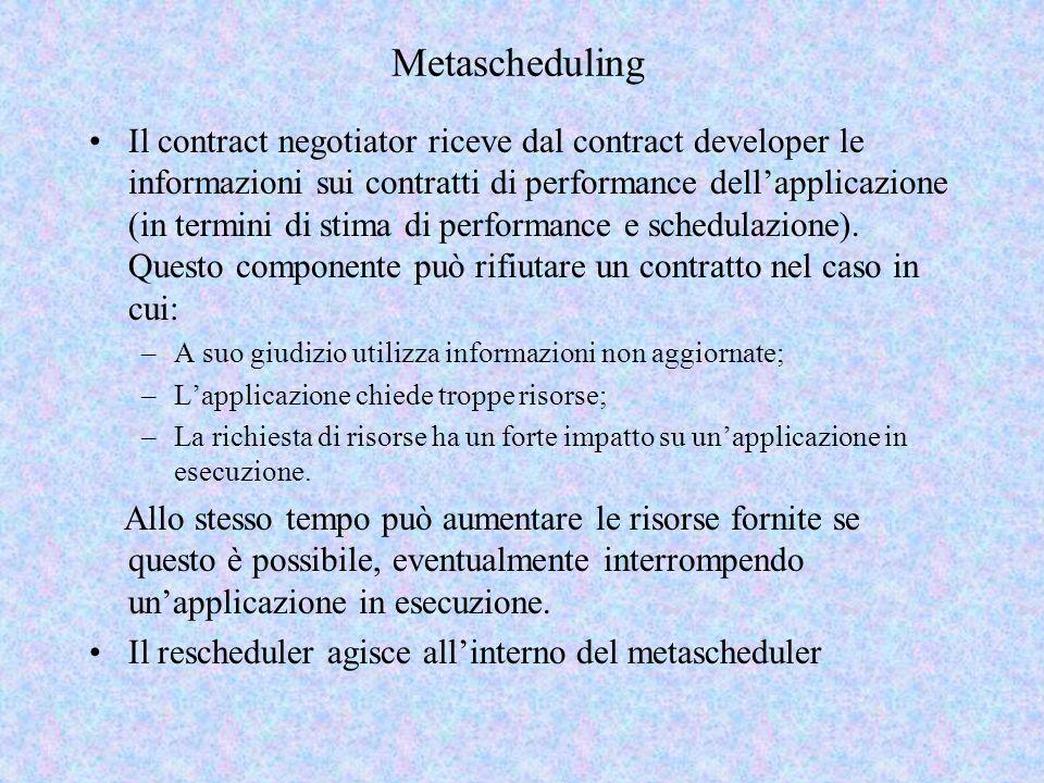 Metascheduling Il contract negotiator riceve dal contract developer le informazioni sui contratti di performance dellapplicazione (in termini di stima di performance e schedulazione).