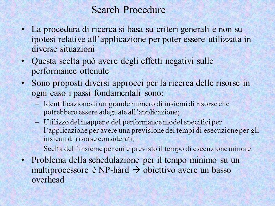 Search Procedure La procedura di ricerca si basa su criteri generali e non su ipotesi relative allapplicazione per poter essere utilizzata in diverse