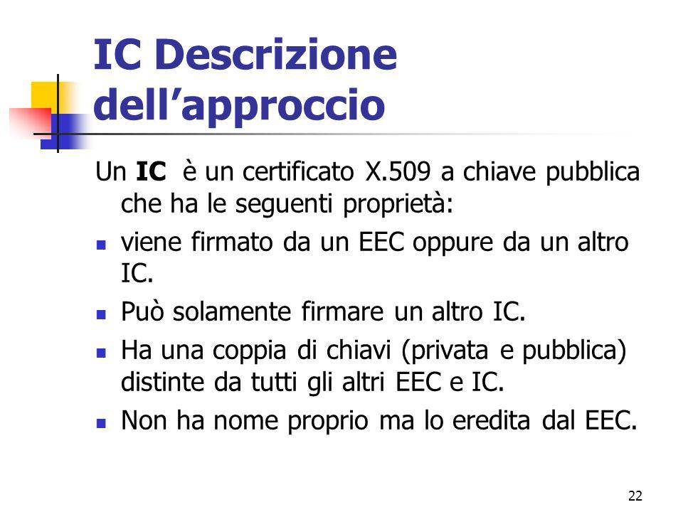 22 IC Descrizione dellapproccio Un IC è un certificato X.509 a chiave pubblica che ha le seguenti proprietà: viene firmato da un EEC oppure da un altro IC.
