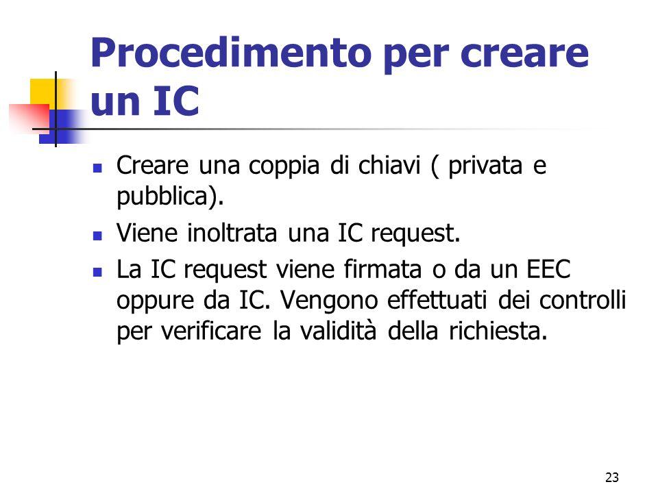 23 Procedimento per creare un IC Creare una coppia di chiavi ( privata e pubblica). Viene inoltrata una IC request. La IC request viene firmata o da u