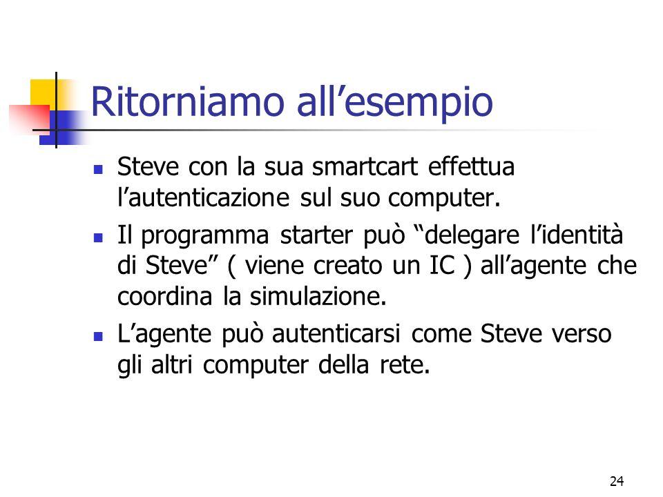 24 Ritorniamo allesempio Steve con la sua smartcart effettua lautenticazione sul suo computer. Il programma starter può delegare lidentità di Steve (