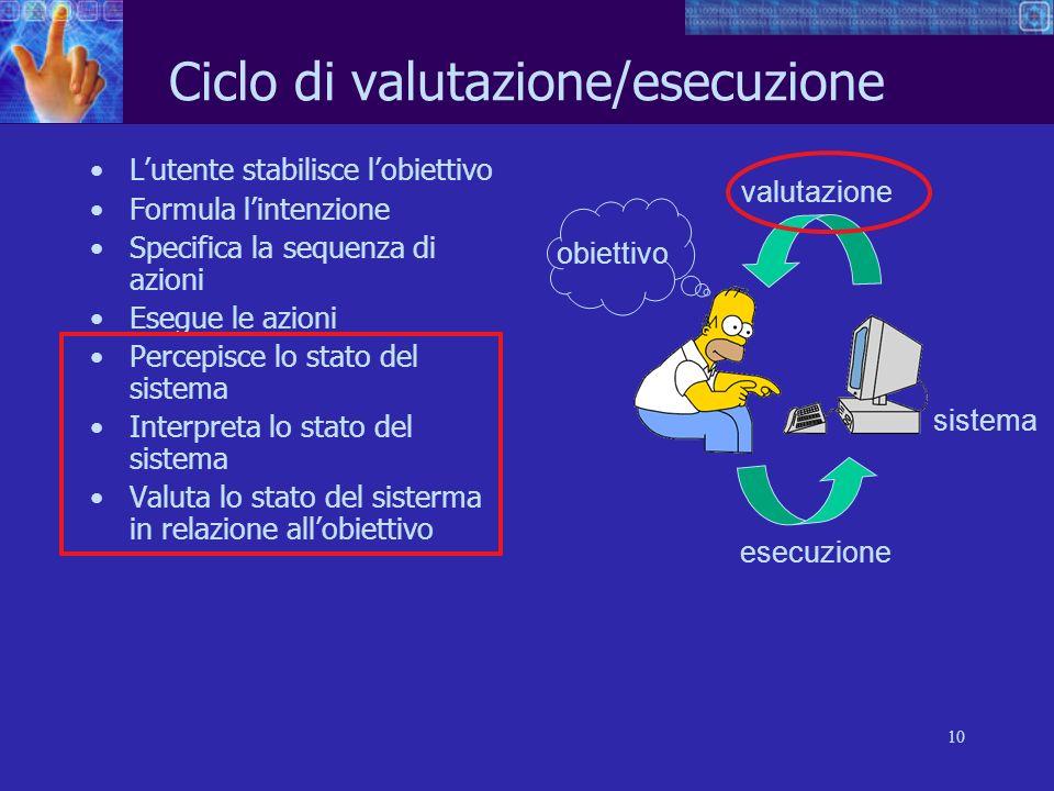 10 Ciclo di valutazione/esecuzione Lutente stabilisce lobiettivo Formula lintenzione Specifica la sequenza di azioni Esegue le azioni Percepisce lo st