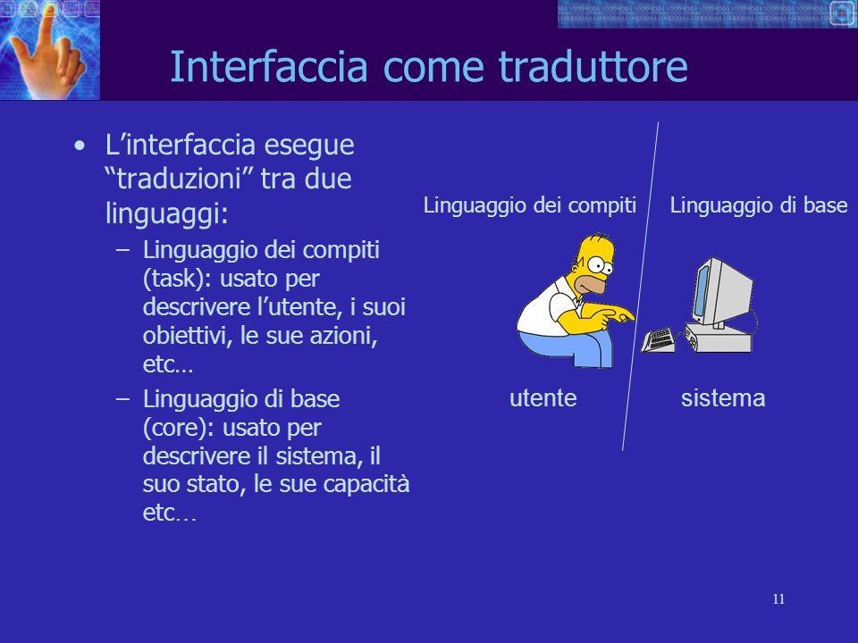 11 sistema Interfaccia come traduttore Linterfaccia esegue traduzioni tra due linguaggi: –Linguaggio dei compiti (task): usato per descrivere lutente,