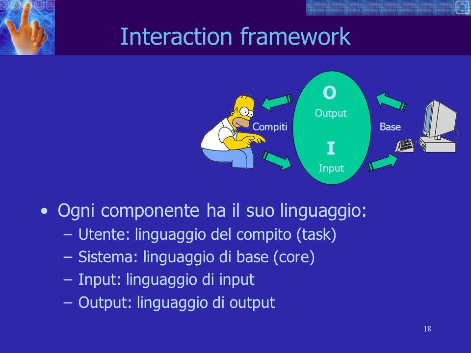 18 O Input CompitiBase Interaction framework Ogni componente ha il suo linguaggio: –Utente: linguaggio del compito (task) –Sistema: linguaggio di base