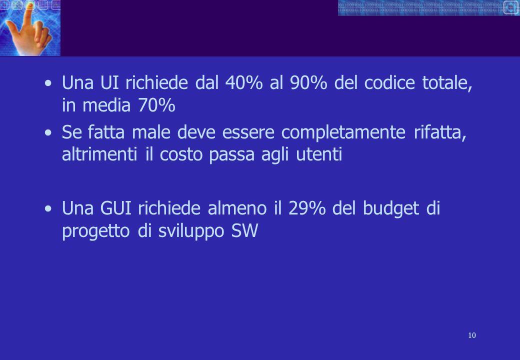 10 Una UI richiede dal 40% al 90% del codice totale, in media 70% Se fatta male deve essere completamente rifatta, altrimenti il costo passa agli utenti Una GUI richiede almeno il 29% del budget di progetto di sviluppo SW