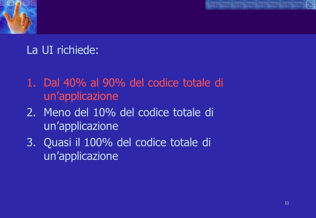 11 La UI richiede: 1.Dal 40% al 90% del codice totale di unapplicazione 2.Meno del 10% del codice totale di unapplicazione 3.Quasi il 100% del codice totale di unapplicazione