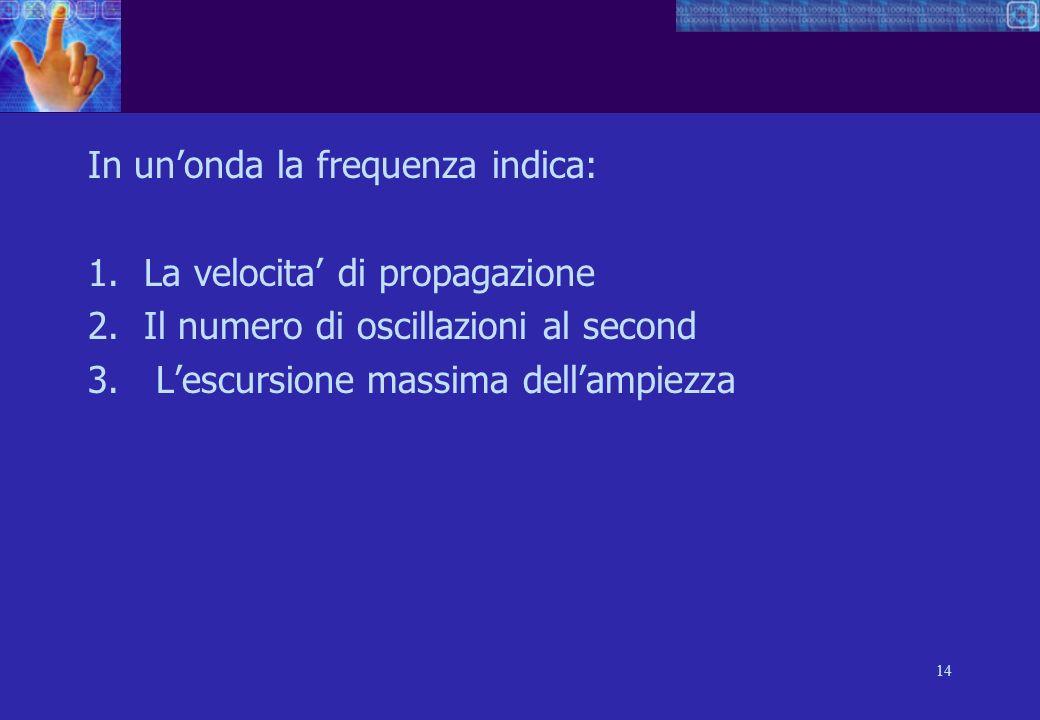 14 In unonda la frequenza indica: 1.La velocita di propagazione 2.Il numero di oscillazioni al second 3.