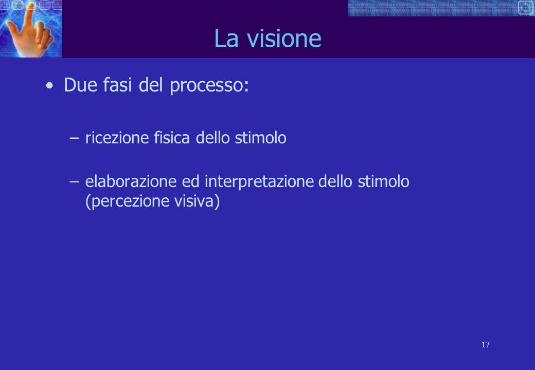 17 La visione Due fasi del processo: –ricezione fisica dello stimolo –elaborazione ed interpretazione dello stimolo (percezione visiva)
