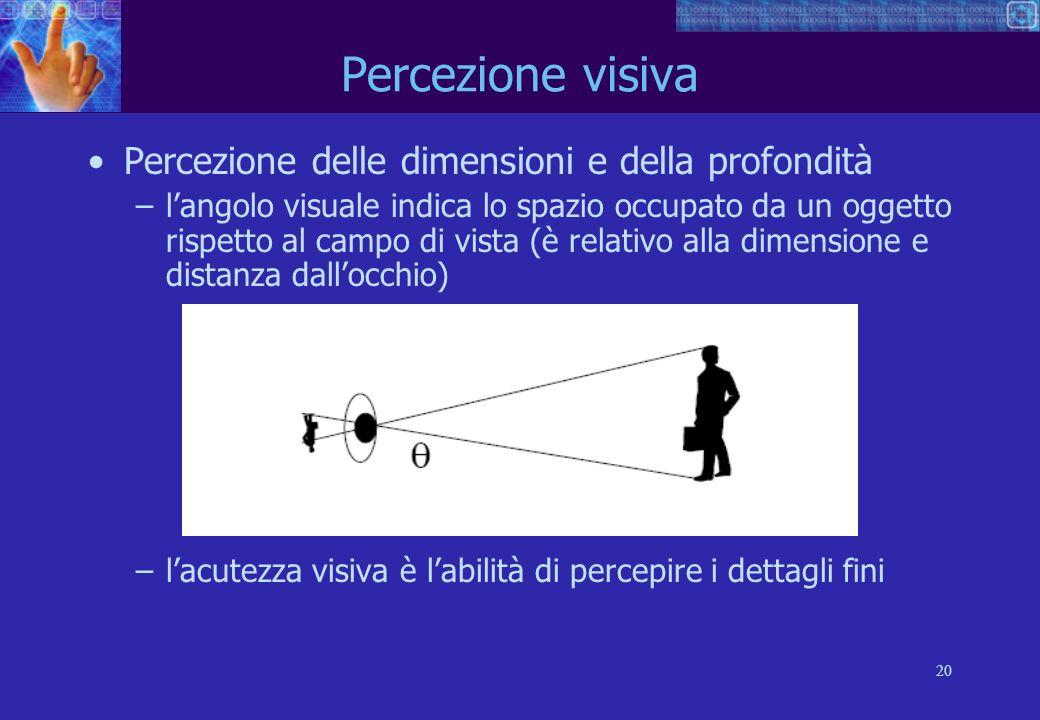 20 Percezione visiva Percezione delle dimensioni e della profondità –langolo visuale indica lo spazio occupato da un oggetto rispetto al campo di vista (è relativo alla dimensione e distanza dallocchio) –lacutezza visiva è labilità di percepire i dettagli fini