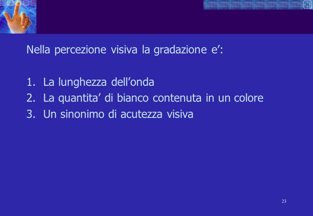 23 Nella percezione visiva la gradazione e: 1.La lunghezza dellonda 2.La quantita di bianco contenuta in un colore 3.Un sinonimo di acutezza visiva