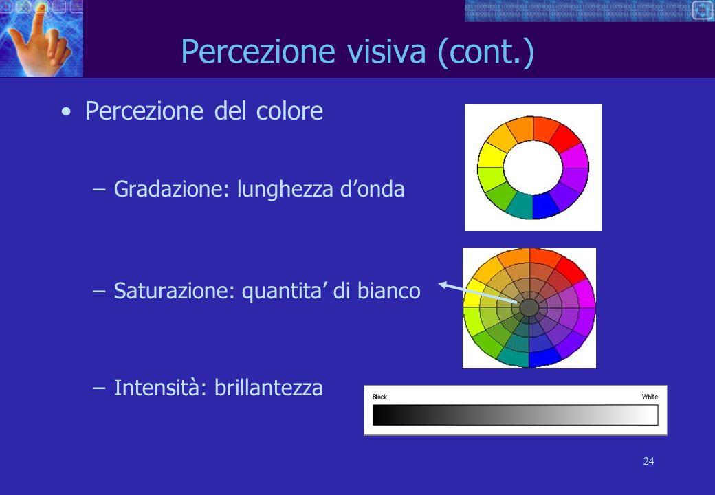 24 Percezione visiva (cont.) Percezione del colore –Gradazione: lunghezza donda –Saturazione: quantita di bianco –Intensità: brillantezza