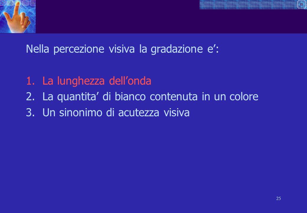 25 Nella percezione visiva la gradazione e: 1.La lunghezza dellonda 2.La quantita di bianco contenuta in un colore 3.Un sinonimo di acutezza visiva