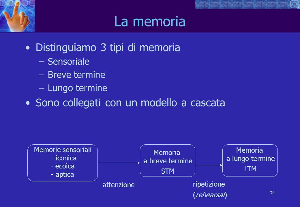 38 Memorie sensoriali - iconica - ecoica - aptica Memoria a breve termine STM Memoria a lungo termine LTM attenzione ripetizione (rehearsal) La memoria Distinguiamo 3 tipi di memoria –Sensoriale –Breve termine –Lungo termine Sono collegati con un modello a cascata