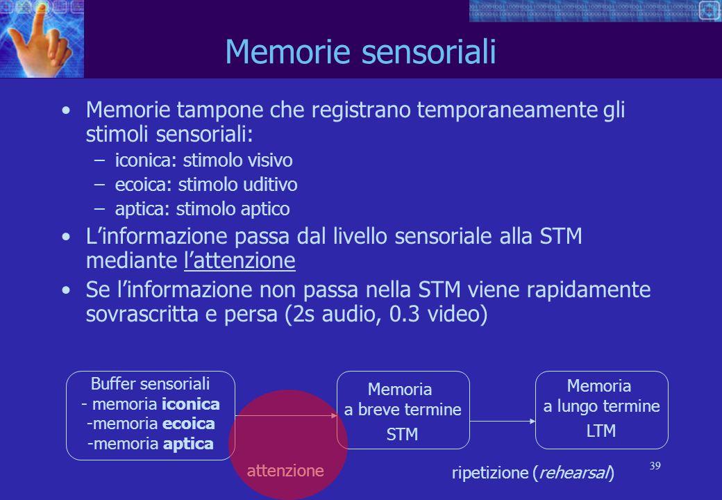 39 Buffer sensoriali - memoria iconica -memoria ecoica -memoria aptica Memoria a breve termine STM Memoria a lungo termine LTM attenzione ripetizione (rehearsal) Memorie sensoriali Memorie tampone che registrano temporaneamente gli stimoli sensoriali: –iconica: stimolo visivo –ecoica: stimolo uditivo –aptica: stimolo aptico Linformazione passa dal livello sensoriale alla STM mediante lattenzione Se linformazione non passa nella STM viene rapidamente sovrascritta e persa (2s audio, 0.3 video)