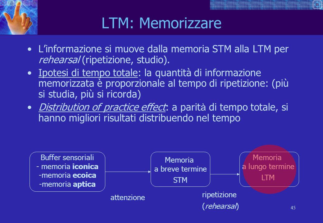45 Buffer sensoriali - memoria iconica -memoria ecoica -memoria aptica Memoria a breve termine STM Memoria a lungo termine LTM attenzione ripetizione (rehearsal) LTM: Memorizzare Linformazione si muove dalla memoria STM alla LTM per rehearsal (ripetizione, studio).