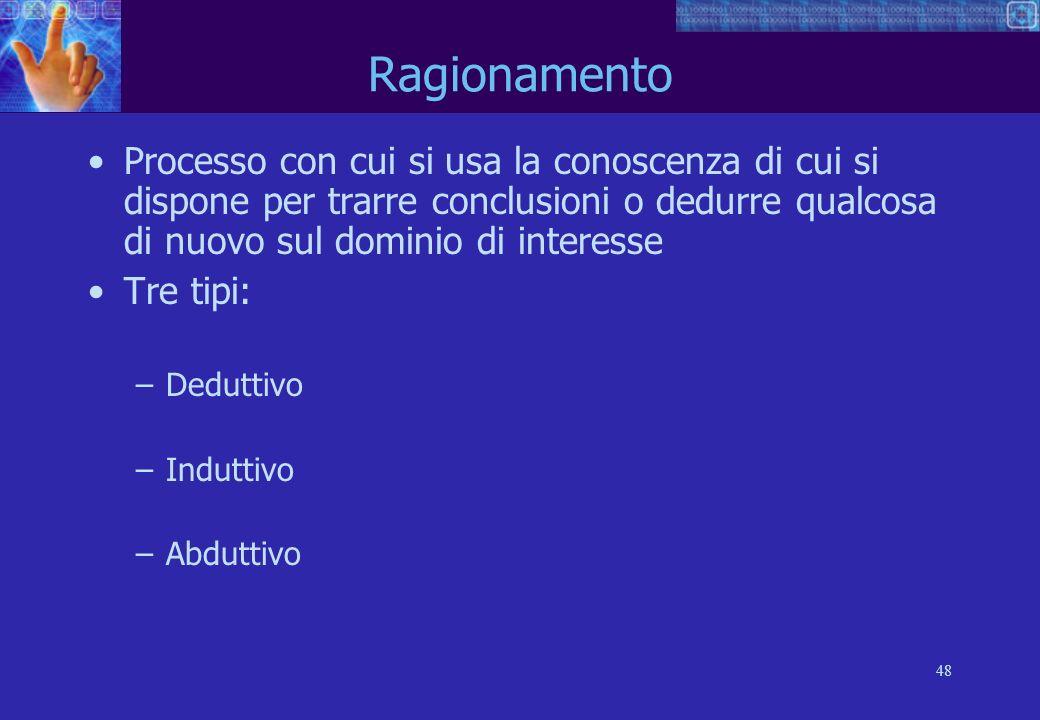 48 Ragionamento Processo con cui si usa la conoscenza di cui si dispone per trarre conclusioni o dedurre qualcosa di nuovo sul dominio di interesse Tre tipi: –Deduttivo –Induttivo –Abduttivo