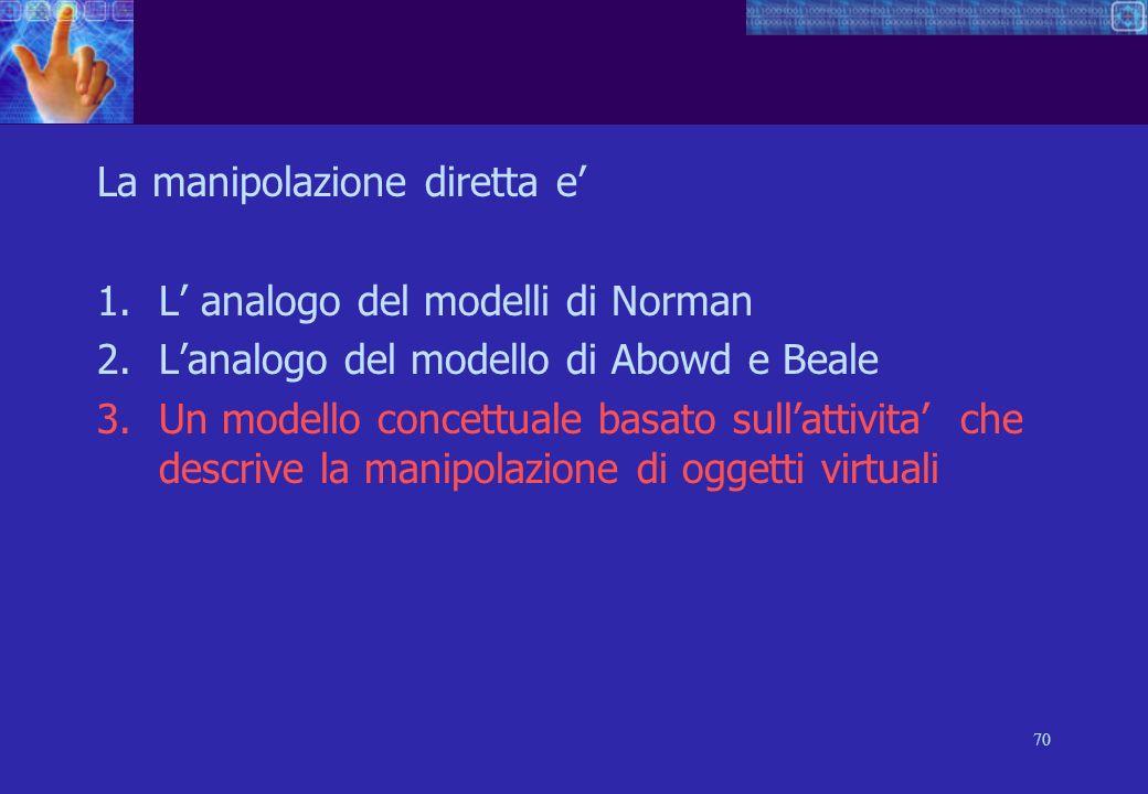 70 La manipolazione diretta e 1.L analogo del modelli di Norman 2.Lanalogo del modello di Abowd e Beale 3.Un modello concettuale basato sullattivita che descrive la manipolazione di oggetti virtuali