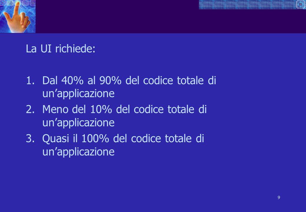 9 La UI richiede: 1.Dal 40% al 90% del codice totale di unapplicazione 2.Meno del 10% del codice totale di unapplicazione 3.Quasi il 100% del codice totale di unapplicazione