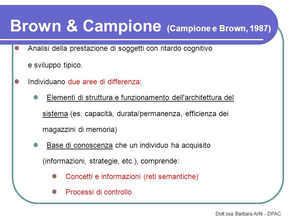 Brown & Campione (Campione e Brown, 1987) Analisi della prestazione di soggetti con ritardo cognitivo e sviluppo tipico.
